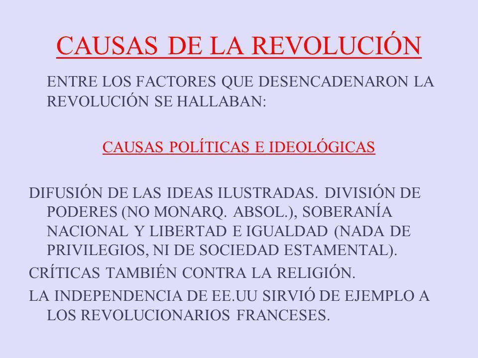 CAUSAS DE LA REVOLUCIÓN ENTRE LOS FACTORES QUE DESENCADENARON LA REVOLUCIÓN SE HALLABAN: CAUSAS POLÍTICAS E IDEOLÓGICAS DIFUSIÓN DE LAS IDEAS ILUSTRAD