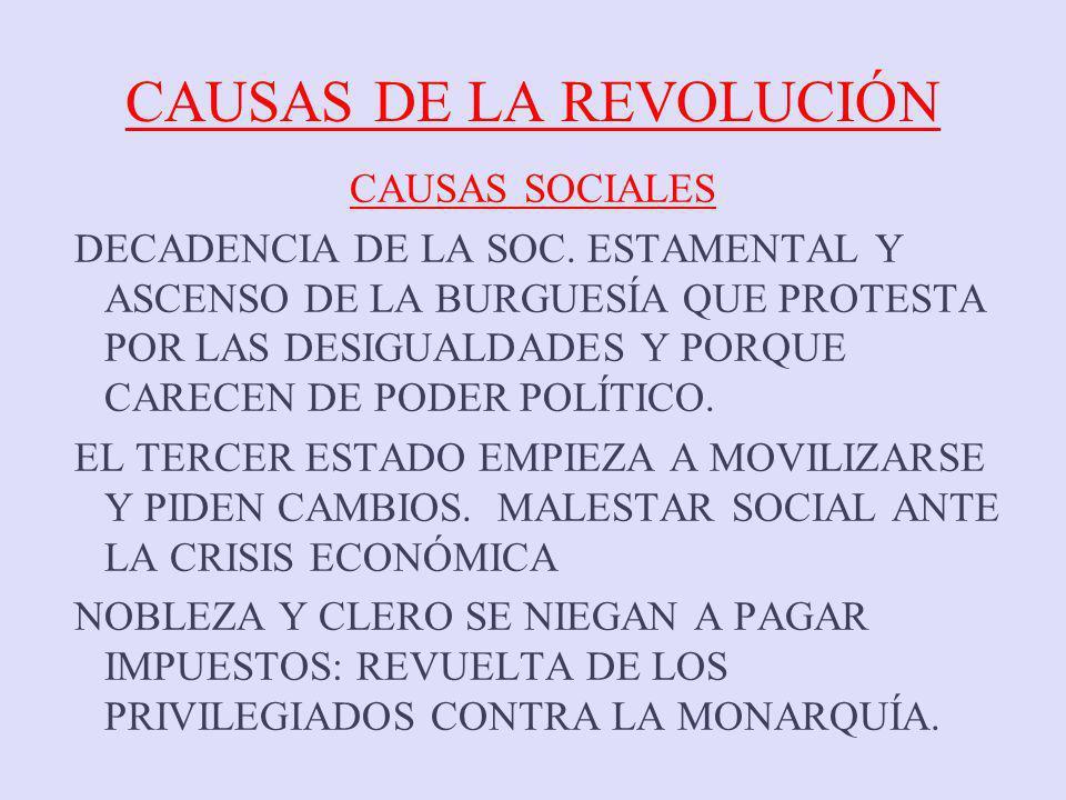 CAUSAS DE LA REVOLUCIÓN CAUSAS SOCIALES DECADENCIA DE LA SOC. ESTAMENTAL Y ASCENSO DE LA BURGUESÍA QUE PROTESTA POR LAS DESIGUALDADES Y PORQUE CARECEN