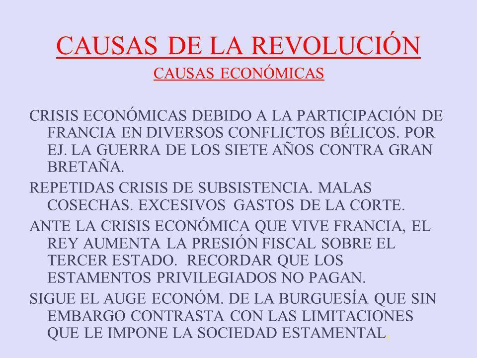 CAUSAS DE LA REVOLUCIÓN CAUSAS ECONÓMICAS CRISIS ECONÓMICAS DEBIDO A LA PARTICIPACIÓN DE FRANCIA EN DIVERSOS CONFLICTOS BÉLICOS. POR EJ. LA GUERRA DE
