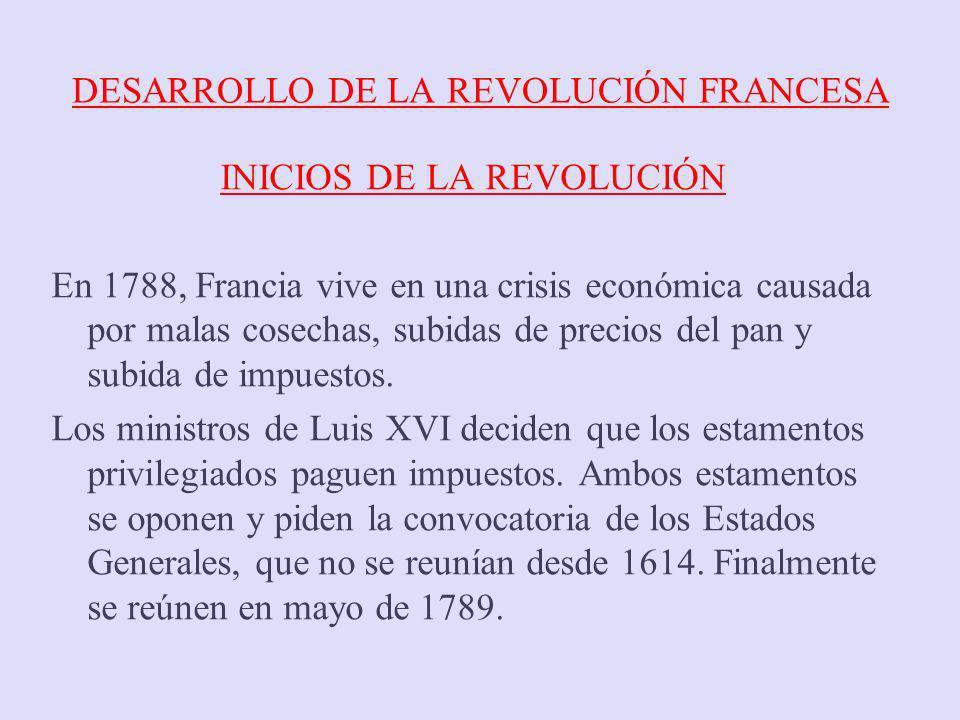DESARROLLO DE LA REVOLUCIÓN FRANCESA INICIOS DE LA REVOLUCIÓN En 1788, Francia vive en una crisis económica causada por malas cosechas, subidas de pre