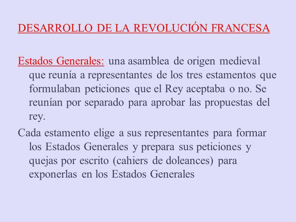 DESARROLLO DE LA REVOLUCIÓN FRANCESA Estados Generales: una asamblea de origen medieval que reunía a representantes de los tres estamentos que formula