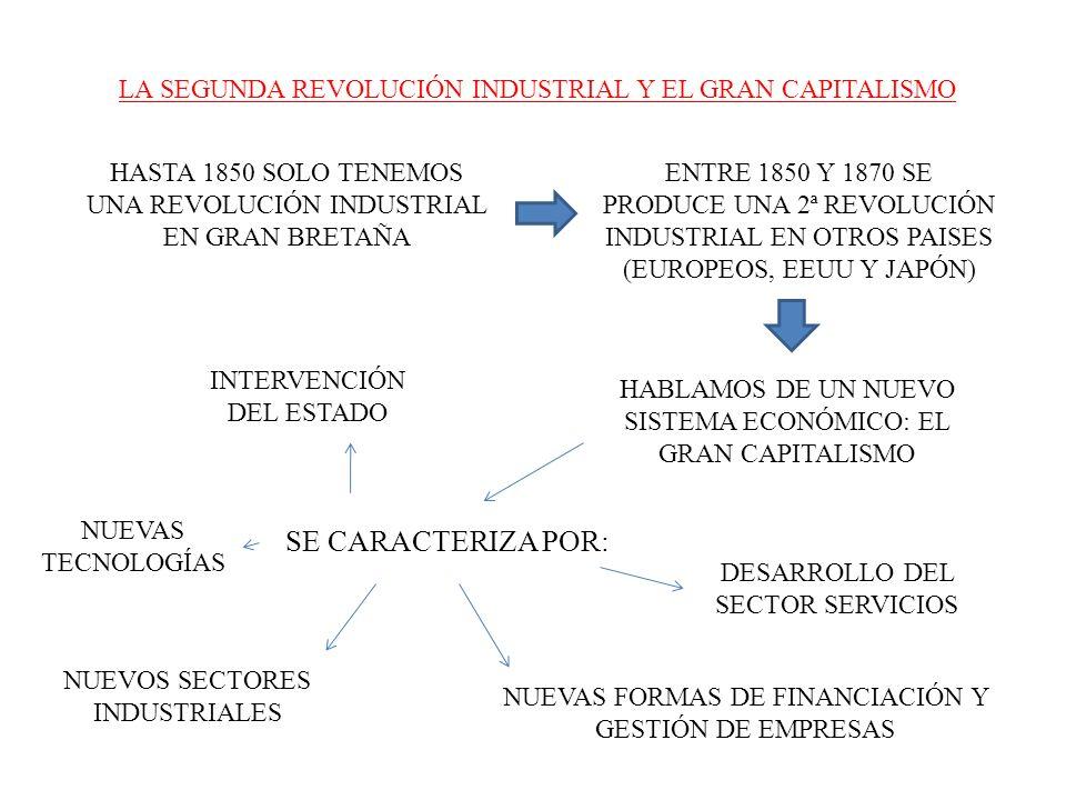 LA SEGUNDA REVOLUCIÓN INDUSTRIAL Y EL GRAN CAPITALISMO HASTA 1850 SOLO TENEMOS UNA REVOLUCIÓN INDUSTRIAL EN GRAN BRETAÑA ENTRE 1850 Y 1870 SE PRODUCE