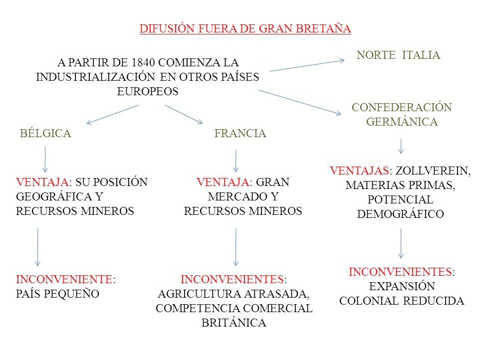 DIFUSIÓN FUERA DE GRAN BRETAÑA NORTE ITALIA A PARTIR DE 1840 COMIENZA LA INDUSTRIALIZACIÓN EN OTROS PAÍSES EUROPEOS BÉLGICA VENTAJA: SU POSICIÓN GEOGR