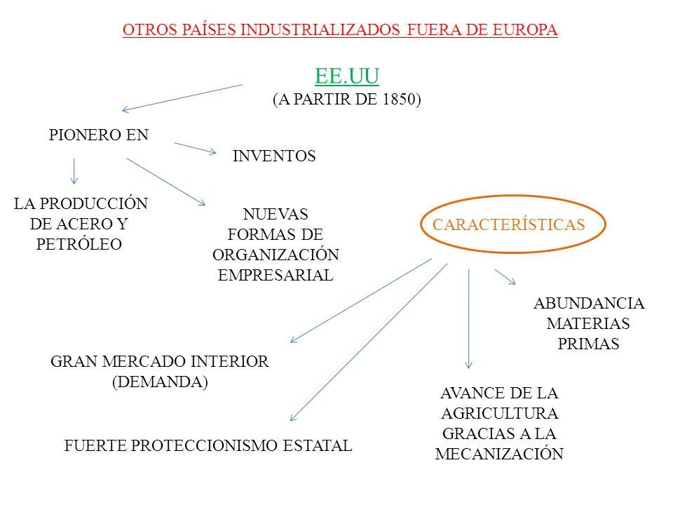 OTROS PAÍSES INDUSTRIALIZADOS FUERA DE EUROPA EE.UU (A PARTIR DE 1850) LA PRODUCCIÓN DE ACERO Y PETRÓLEO PIONERO EN NUEVAS FORMAS DE ORGANIZACIÓN EMPR