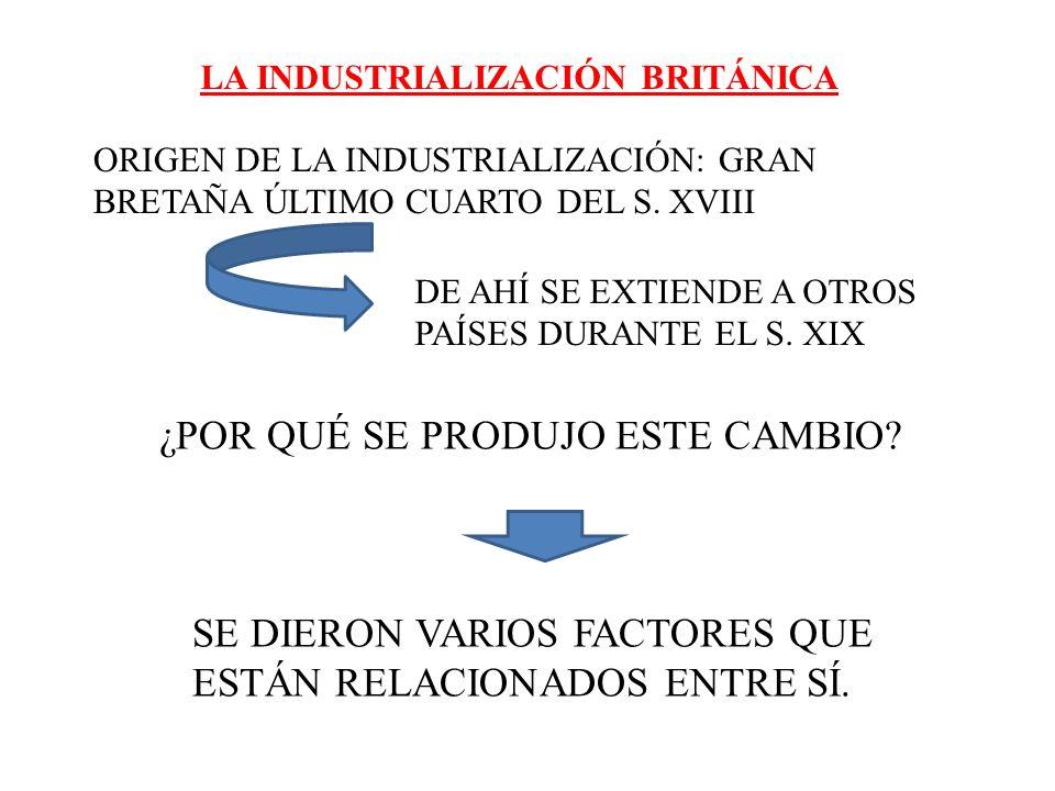 NUEVAS TECNOLOGÍAS Y RAMAS INDUSTRIALES NUEVAS FUENTES DE ENERGÍA ELECTRICIDAD, PETRÓLEO, GAS NATURAL… NUEVOS SECTORES INDUSTRIALES EL SECTOR QUÍMICO (MEDICINA…) EL SECTOR SIDERÚRGICO EL SECTOR DE LA CONSTRUCCIÓN EL SECTOR AUTOMOVILÍSTICO… GRAN IMPACTO EN LA VIDA COTIDIANA DESARROLLO DEL SECTOR SERVICIOS CRECE SECTOR TERCIARIO BANCOS, TIENDAS… ADMINISTRACIÓN PÚBLICA Y ENSEÑANZA