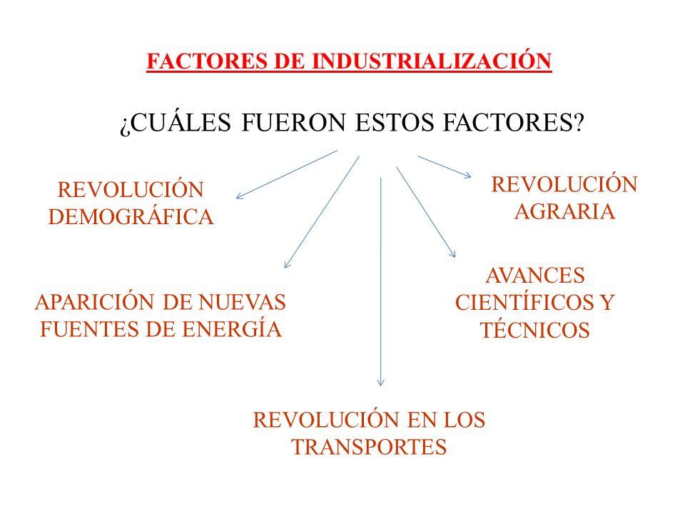 FACTORES DE INDUSTRIALIZACIÓN.... ¿CUÁLES FUERON ESTOS FACTORES? REVOLUCIÓN DEMOGRÁFICA REVOLUCIÓN AGRARIA APARICIÓN DE NUEVAS FUENTES DE ENERGÍA AVAN