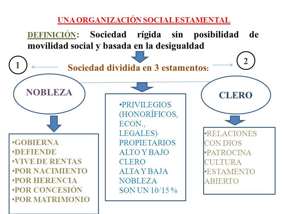 UNA ORGANIZACIÓN SOCIAL ESTAMENTAL DEFINICIÓN : Sociedad rígida sin posibilidad de movilidad social y basada en la desigualdad Sociedad dividida en 3