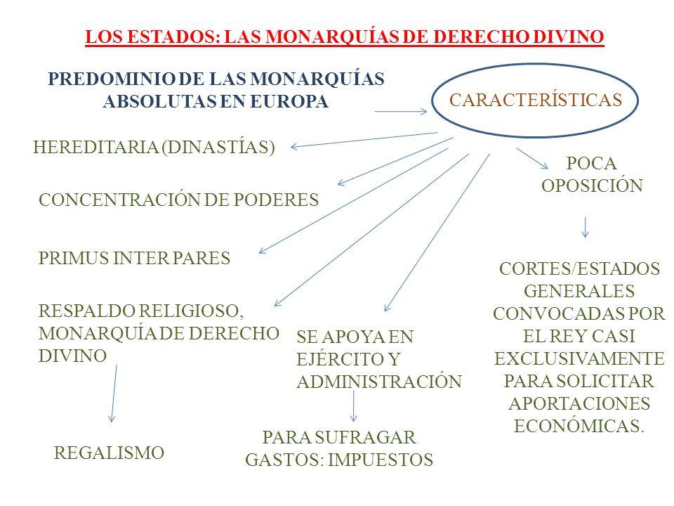 LOS ESTADOS: LAS MONARQUÍAS DE DERECHO DIVINO PREDOMINIO DE LAS MONARQUÍAS ABSOLUTAS EN EUROPA CARACTERÍSTICAS HEREDITARIA (DINASTÍAS) CONCENTRACIÓN D