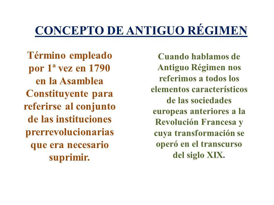 CONCEPTO DE ANTIGUO RÉGIMEN Término empleado por 1ª vez en 1790 en la Asamblea Constituyente para referirse al conjunto de las instituciones prerrevol