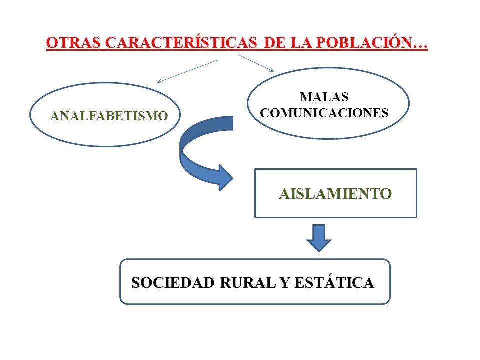 OTRAS CARACTERÍSTICAS DE LA POBLACIÓN… ANALFABETISMO MALAS COMUNICACIONES AISLAMIENTO SOCIEDAD RURAL Y ESTÁTICA