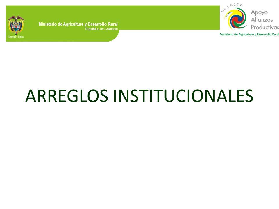 Ministerio de Agricultura y Desarrollo Rural República de Colombia ARREGLOS INSTITUCIONALES