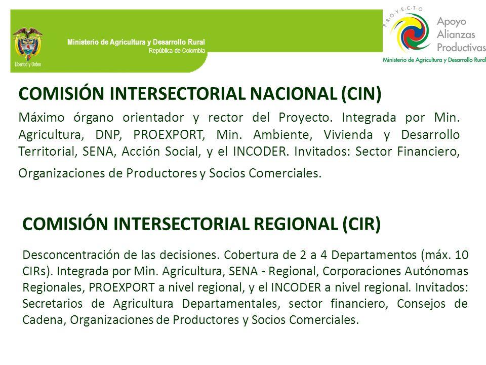 Ministerio de Agricultura y Desarrollo Rural República de Colombia COMISIÓN INTERSECTORIAL NACIONAL (CIN) Máximo órgano orientador y rector del Proyec