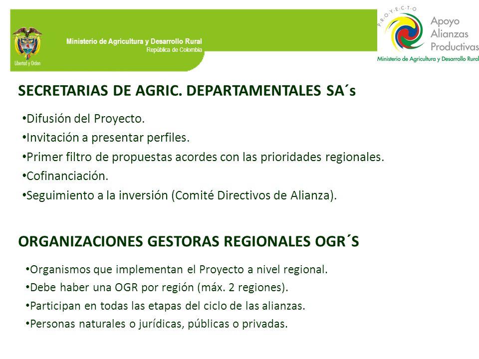 Ministerio de Agricultura y Desarrollo Rural República de Colombia SECRETARIAS DE AGRIC. DEPARTAMENTALES SA´s Difusión del Proyecto. Invitación a pres