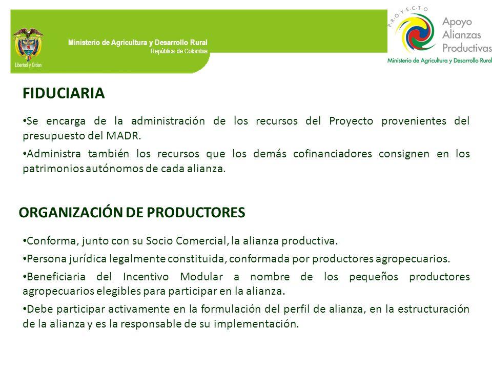 Ministerio de Agricultura y Desarrollo Rural República de Colombia FIDUCIARIA Se encarga de la administración de los recursos del Proyecto proveniente