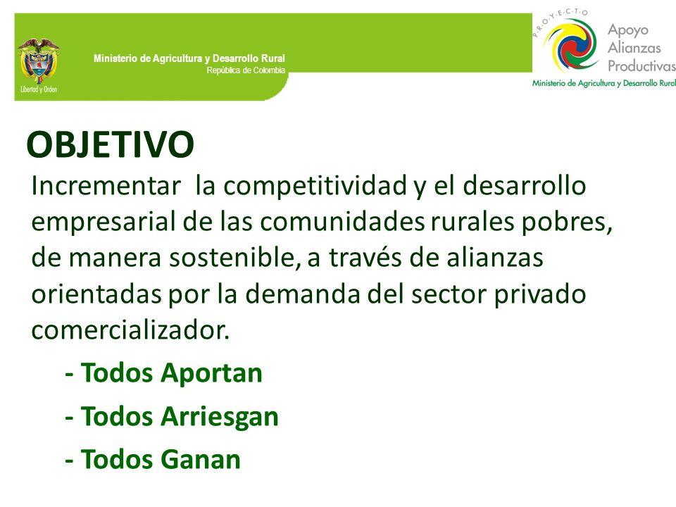Ministerio de Agricultura y Desarrollo Rural República de Colombia OBJETIVO Incrementar la competitividad y el desarrollo empresarial de las comunidad