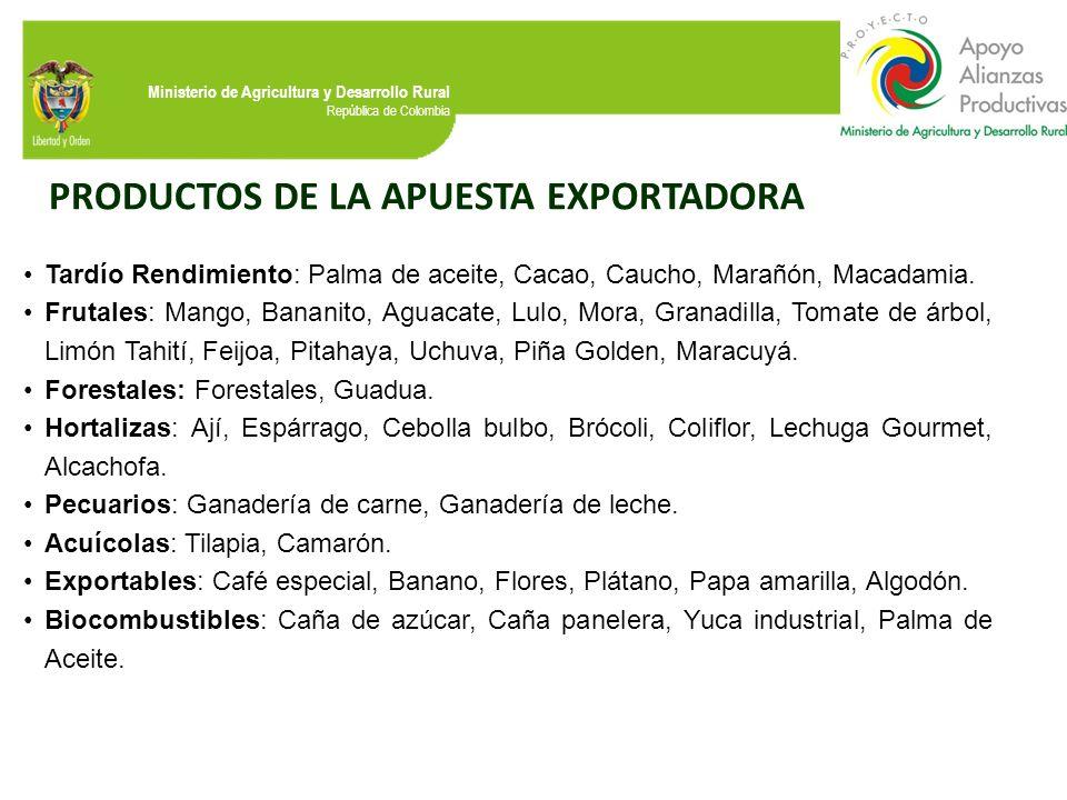 Ministerio de Agricultura y Desarrollo Rural República de Colombia PRODUCTOS DE LA APUESTA EXPORTADORA Tardío Rendimiento: Palma de aceite, Cacao, Cau