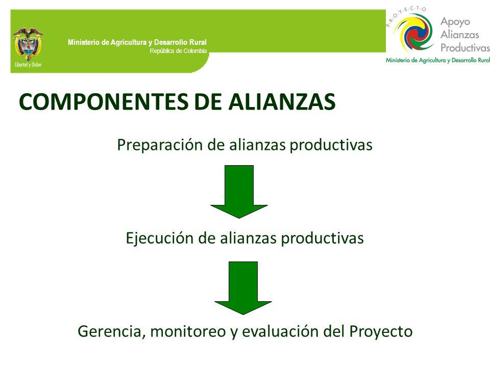 Ministerio de Agricultura y Desarrollo Rural República de Colombia COMPONENTES DE ALIANZAS Preparación de alianzas productivas Ejecución de alianzas p