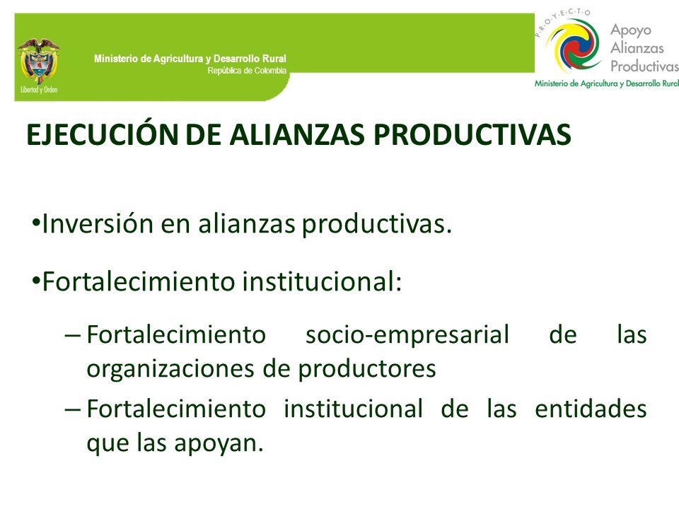 Ministerio de Agricultura y Desarrollo Rural República de Colombia EJECUCIÓN DE ALIANZAS PRODUCTIVAS Inversión en alianzas productivas. Fortalecimient