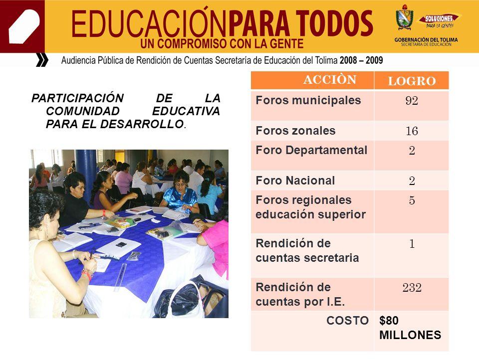PARTICIPACIÓN DE LA COMUNIDAD EDUCATIVA PARA EL DESARROLLO.