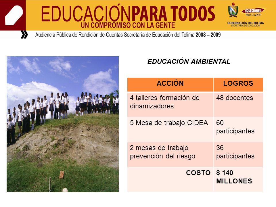 EDUCACIÓN AMBIENTAL ACCIÓNLOGROS 4 talleres formación de dinamizadores 48 docentes 5 Mesa de trabajo CIDEA60 participantes 2 mesas de trabajo prevención del riesgo 36 participantes COSTO$ 140 MILLONES