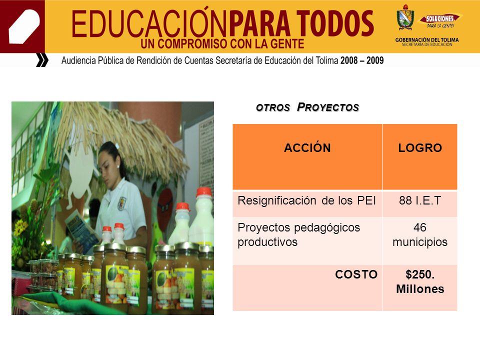 ACCIÓNLOGRO Resignificación de los PEI88 I.E.T Proyectos pedagógicos productivos 46 municipios COSTO$250.