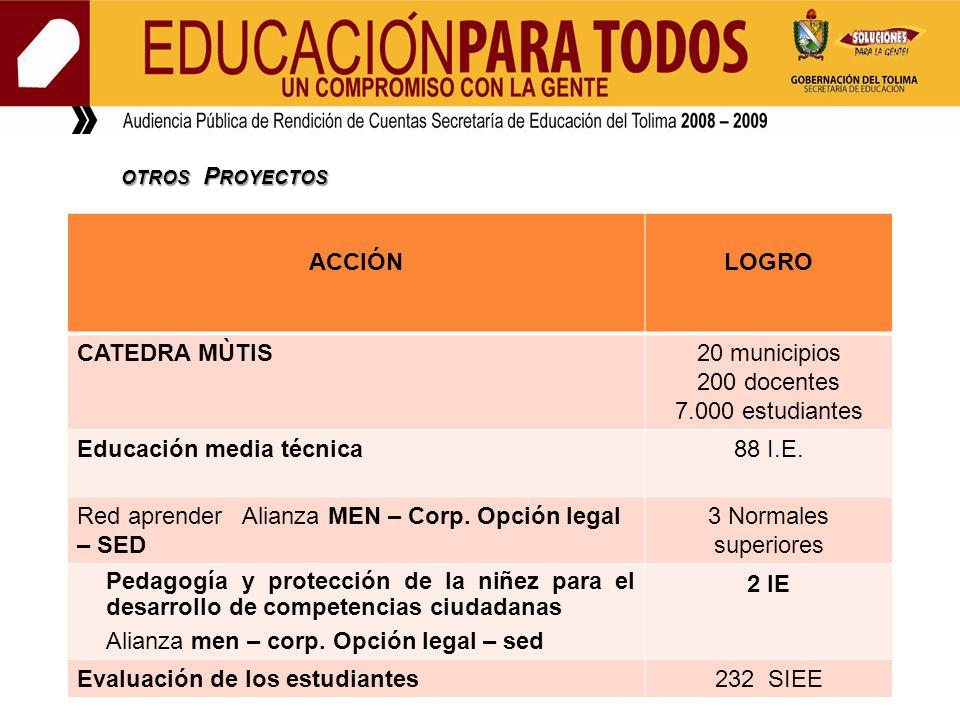 ACCIÓNLOGRO CATEDRA MÙTIS20 municipios 200 docentes 7.000 estudiantes Educación media técnica88 I.E.