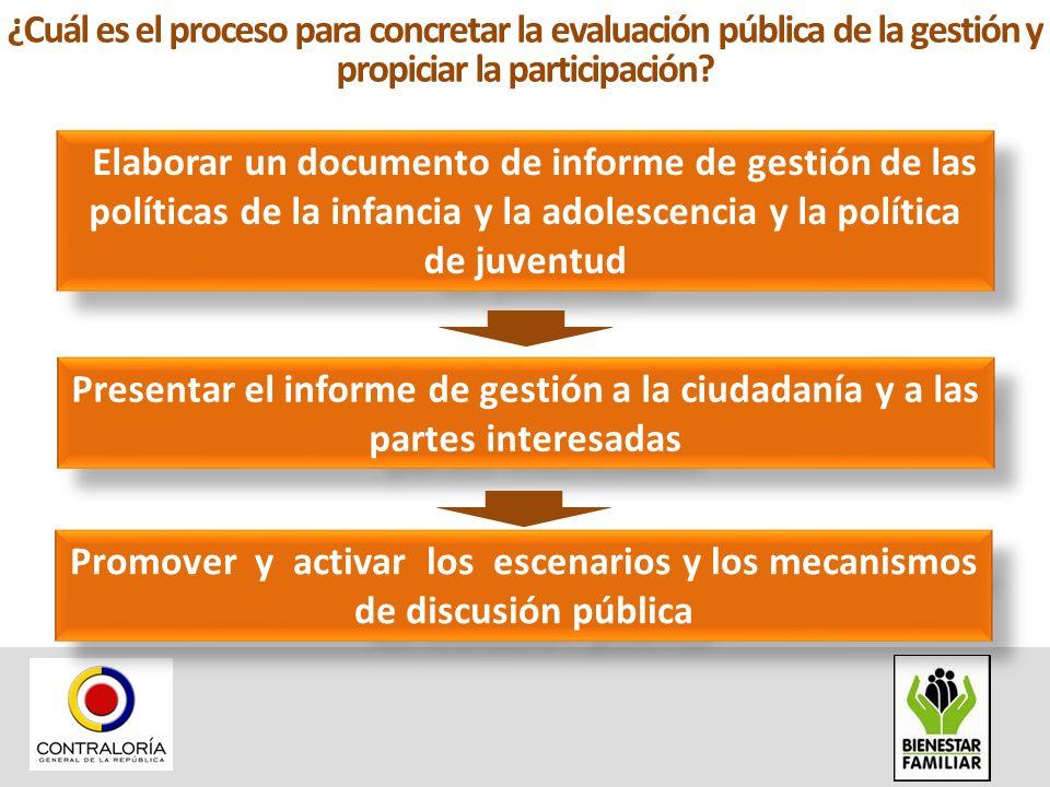 ¿Cuál es el proceso para concretar la evaluación pública de la gestión y propiciar la participación? Elaborar un documento de informe de gestión de la