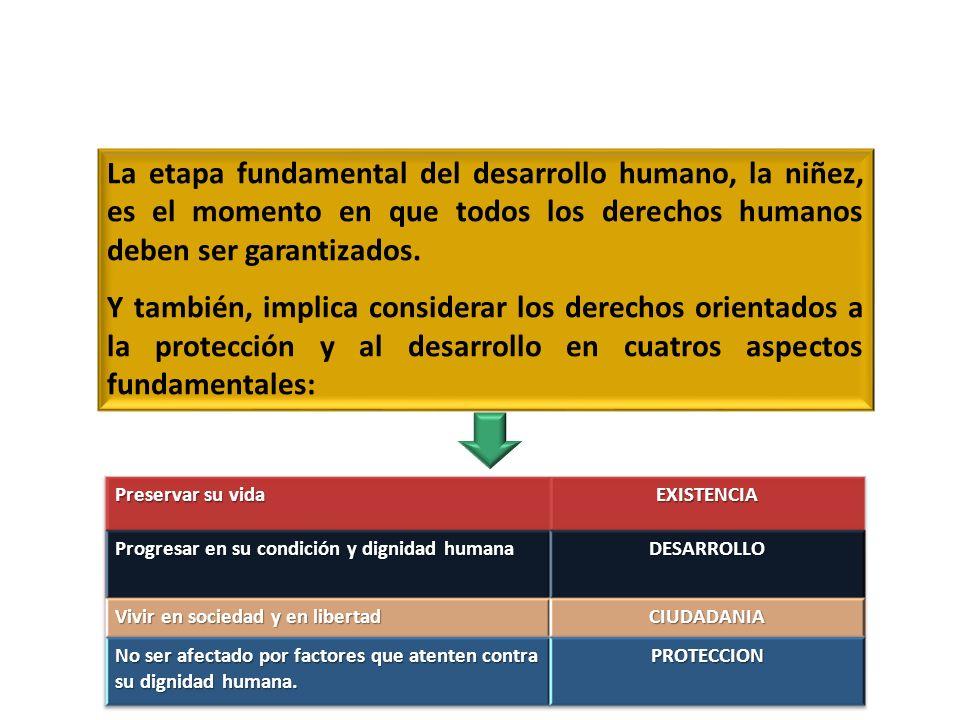 La etapa fundamental del desarrollo humano, la niñez, es el momento en que todos los derechos humanos deben ser garantizados. Y también, implica consi