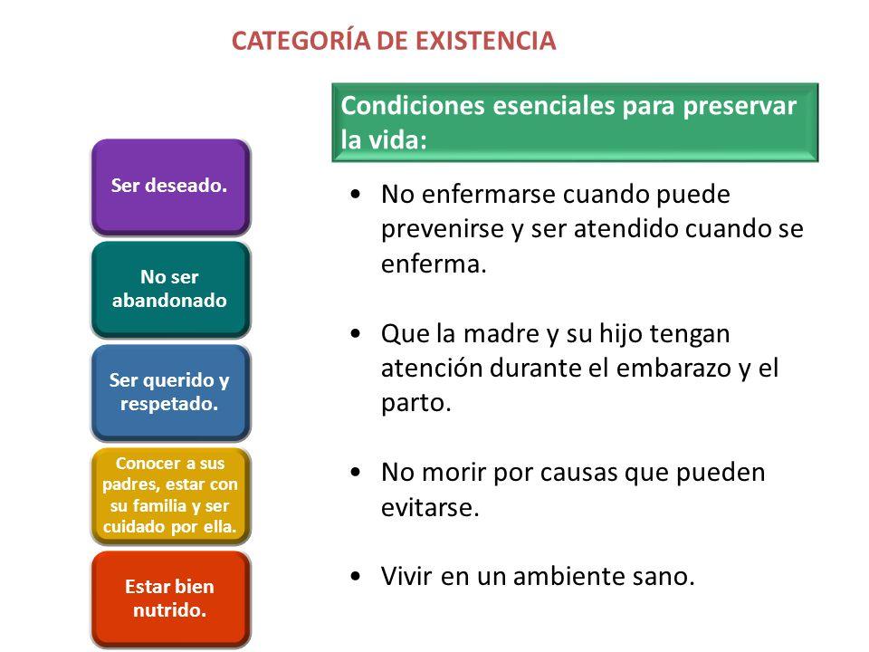 CATEGORÍA DE EXISTENCIA No enfermarse cuando puede prevenirse y ser atendido cuando se enferma. Que la madre y su hijo tengan atención durante el emba