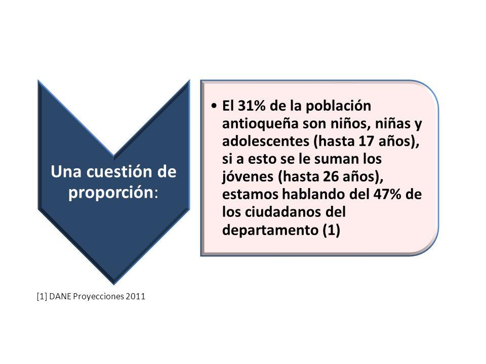 [1] DANE Proyecciones 2011