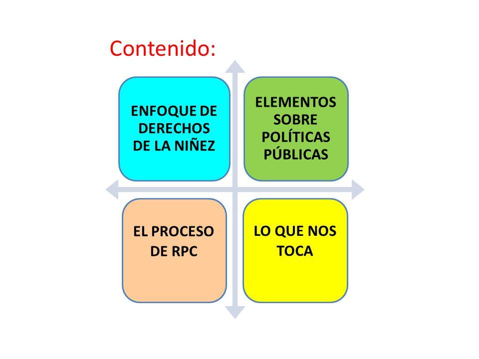 CATEGORIA DE DESARROLLO Tener las condiciones básicas para progresar en su condición y dignidad humana