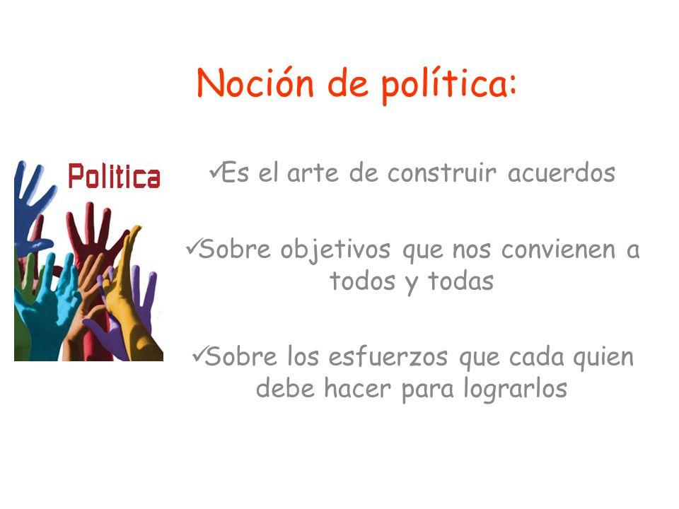 Noción de política: Es el arte de construir acuerdos Sobre objetivos que nos convienen a todos y todas Sobre los esfuerzos que cada quien debe hacer p