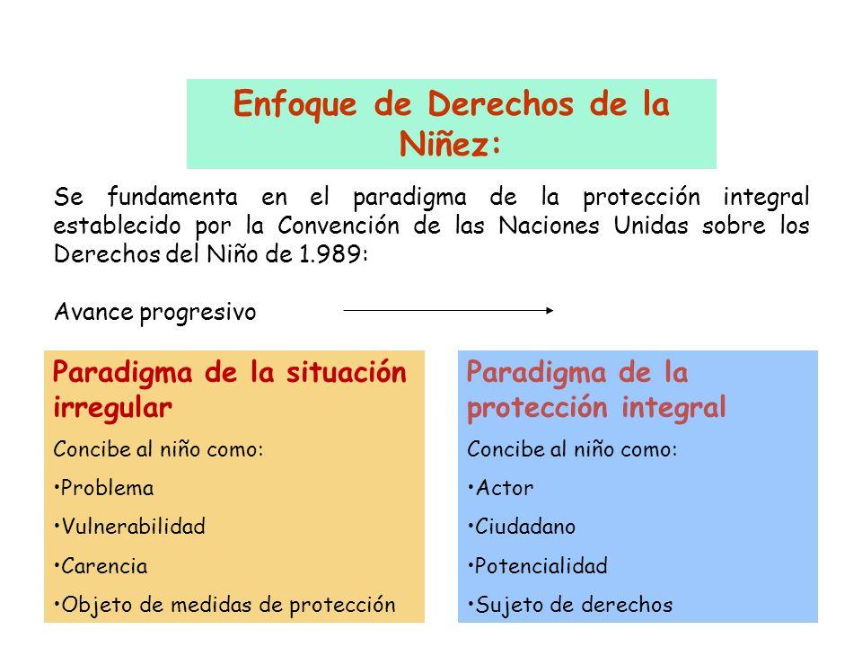 Se fundamenta en el paradigma de la protección integral establecido por la Convención de las Naciones Unidas sobre los Derechos del Niño de 1.989: Ava