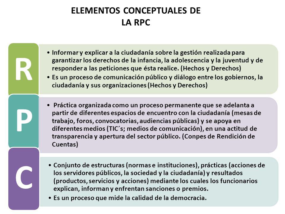 ELEMENTOS CONCEPTUALES DE LA RPC