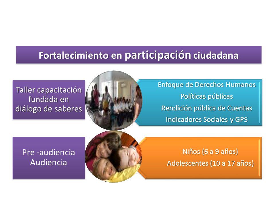Fortalecimiento en participación ciudadana Taller capacitación fundada en diálogo de saberes Pre -audiencia Audiencia