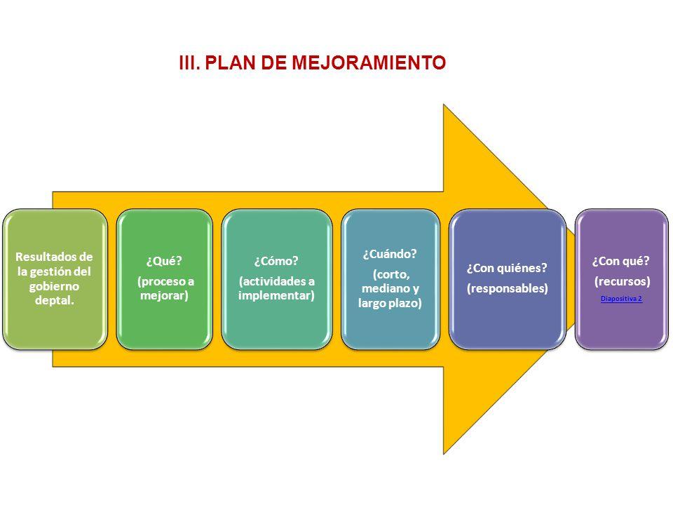 III. PLAN DE MEJORAMIENTO