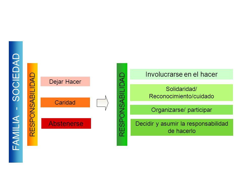 Elaboración de informe de gestión Publicidad del informe.