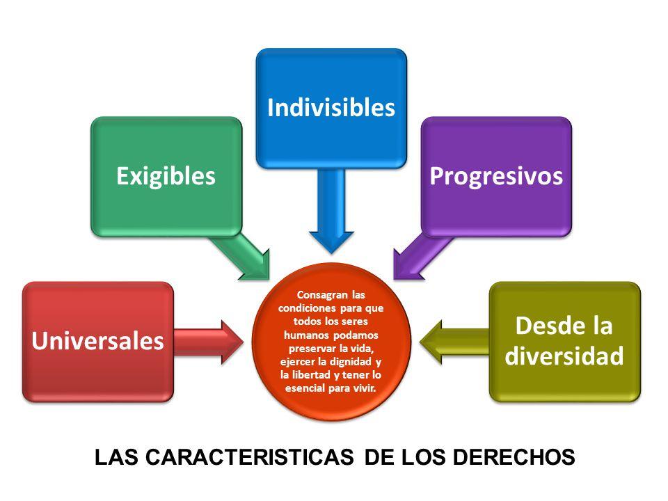 [1] [1] Gobernación de Antioquia, Informe de Gestión sobre la garantía de los derechos de las niñas, los niños y los adolescentes [2][2] DNP, Misión para el Diseño de una Estrategia para la Reducción de la Pobreza y la Desigualdad, 2006, Natalia Millán Uribe
