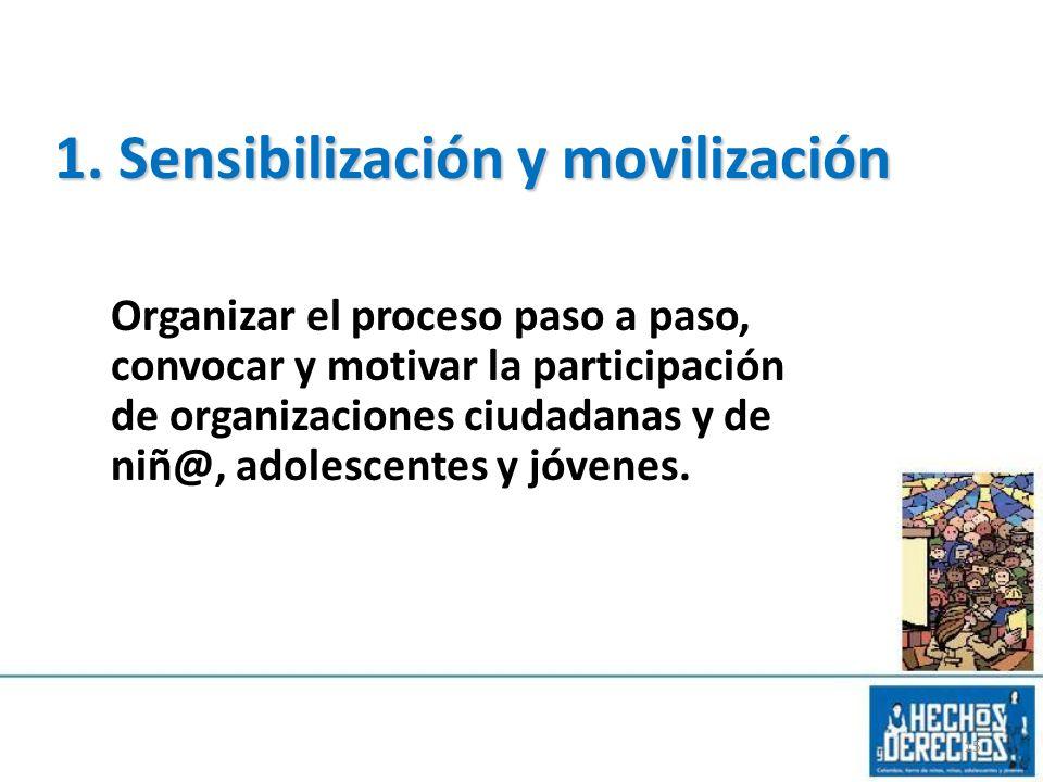 Organizar el proceso paso a paso, convocar y motivar la participación de organizaciones ciudadanas y de niñ@, adolescentes y jóvenes. 15 1. Sensibiliz