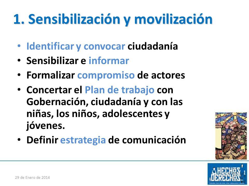 Identificar y convocar ciudadanía Sensibilizar e informar Formalizar compromiso de actores Concertar el Plan de trabajo con Gobernación, ciudadanía y