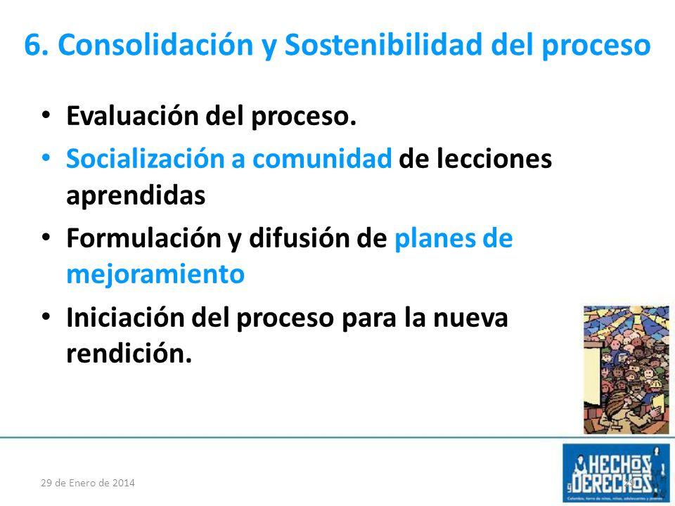 6. Consolidación y Sostenibilidad del proceso Evaluación del proceso. Socialización a comunidad de lecciones aprendidas Formulación y difusión de plan