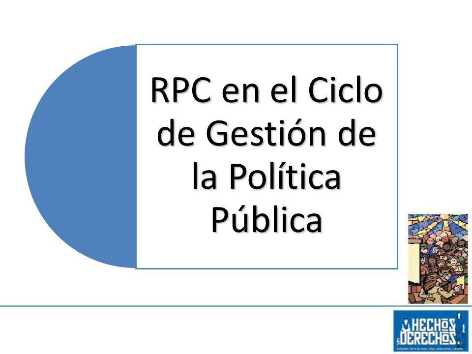 RPC en el Ciclo de Gestión de la Política Pública