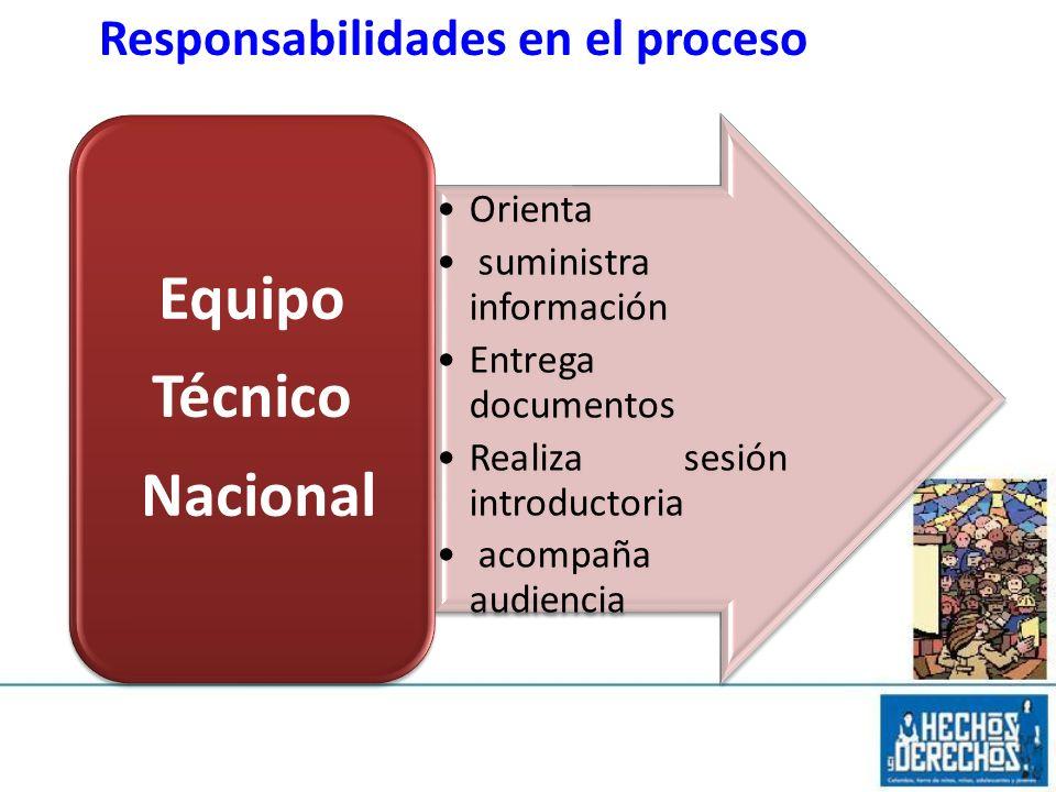 Responsabilidades en el proceso Orienta suministra información Entrega documentos Realiza sesión introductoria acompaña audiencia Equipo Técnico Nacio
