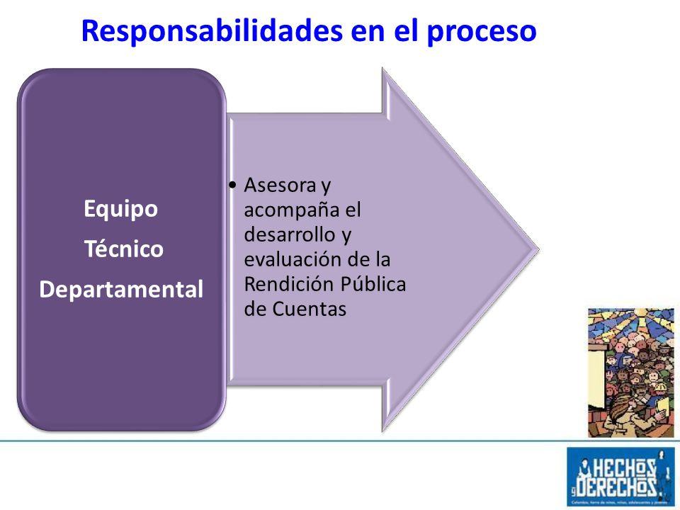 Responsabilidades en el proceso Asesora y acompaña el desarrollo y evaluación de la Rendición Pública de Cuentas Equipo Técnico Departamental