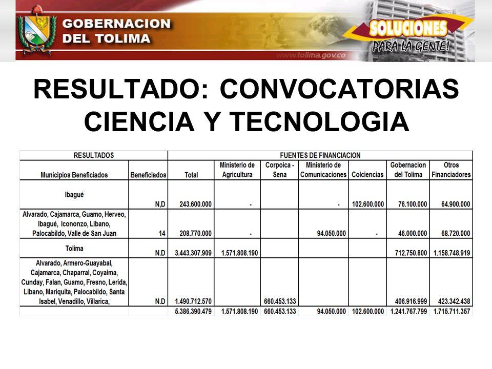 RESULTADO: CONVOCATORIAS CIENCIA Y TECNOLOGIA