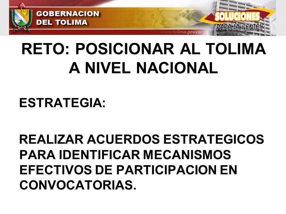 RETO: POSICIONAR AL TOLIMA A NIVEL NACIONAL ESTRATEGIA: REALIZAR ACUERDOS ESTRATEGICOS PARA IDENTIFICAR MECANISMOS EFECTIVOS DE PARTICIPACION EN CONVO