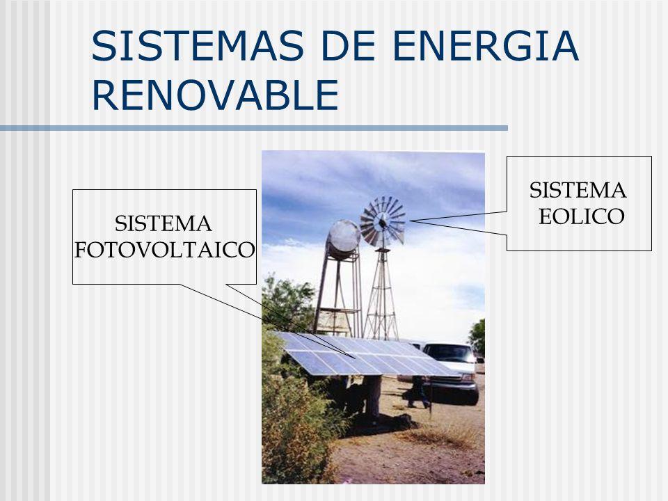 SISTEMAS DE ENERGIA RENOVABLE SISTEMA EOLICO SISTEMA FOTOVOLTAICO