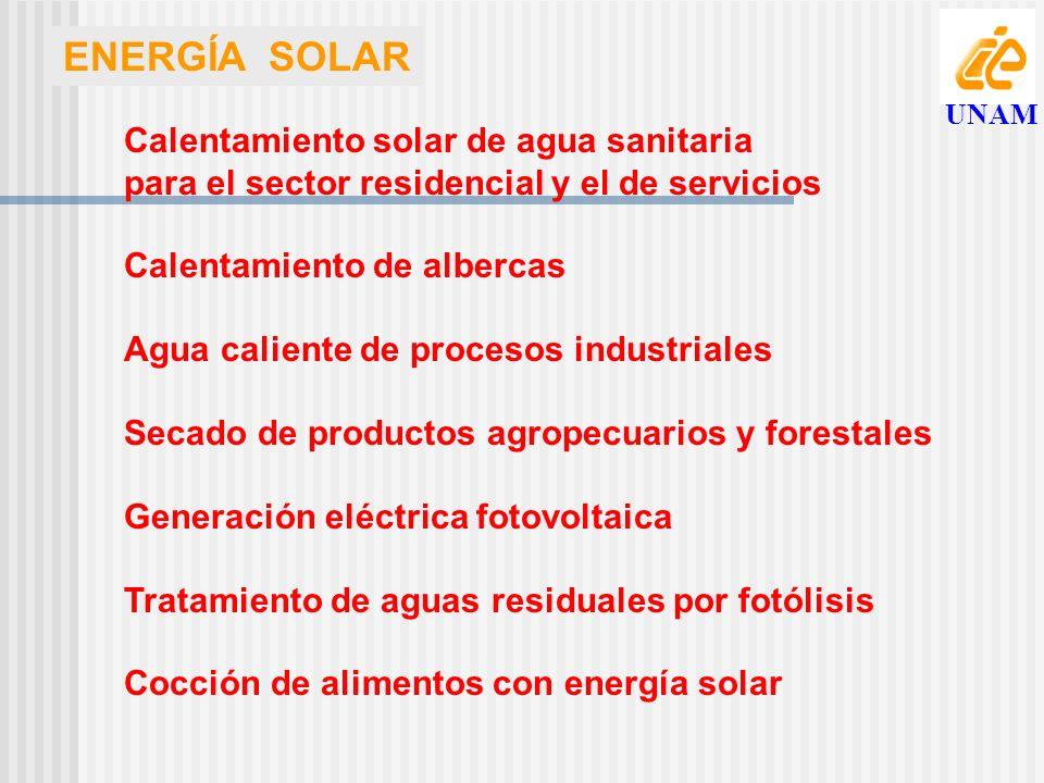 ENERGÍA SOLAR Calentamiento solar de agua sanitaria para el sector residencial y el de servicios Calentamiento de albercas Agua caliente de procesos i