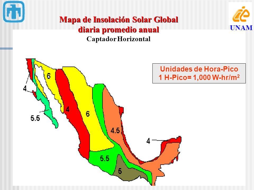 Mapa de Insolación Solar Global diaria promedio anual Captador Horizontal UNAM Unidades de Hora-Pico 1 H-Pico= 1,000 W-hr/m 2