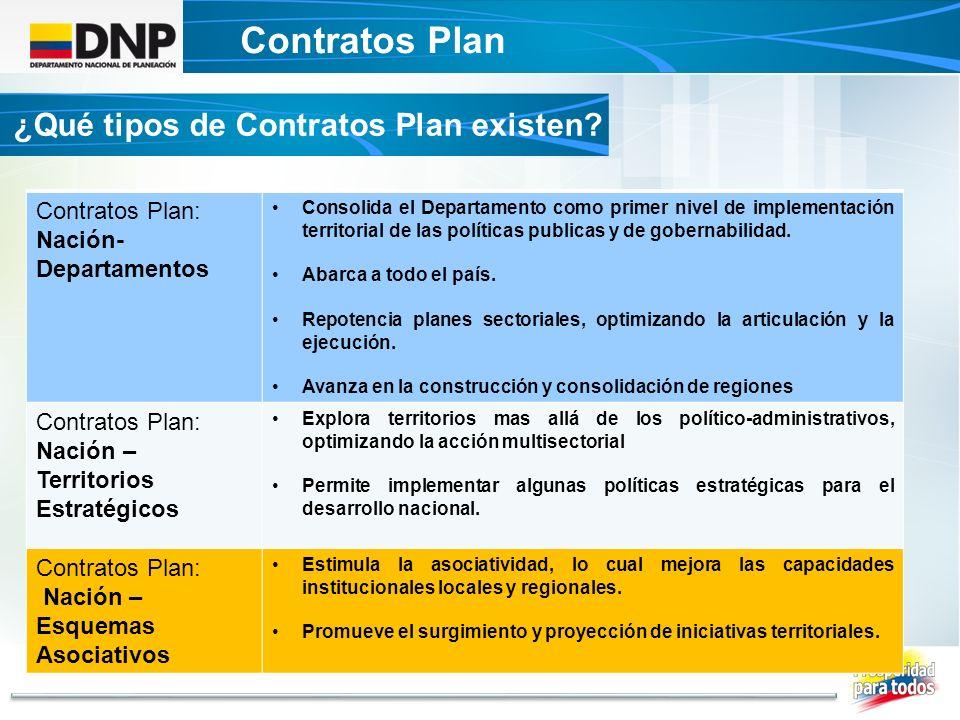 Contratos Plan DECRETO UNICO CONTRATOS PLAN Contratos Plan: Nación- Departamentos Consolida el Departamento como primer nivel de implementación territ